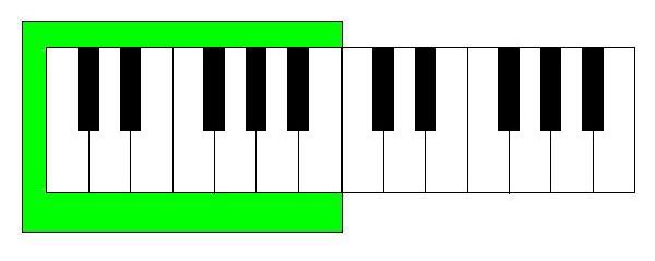 В каждой октаве 7 белых клавиш