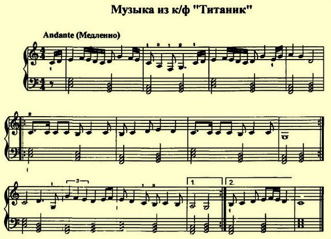 Подробные ноты для простых песен на пианино фото 398-791