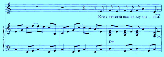 Буратино - ноты песни.
