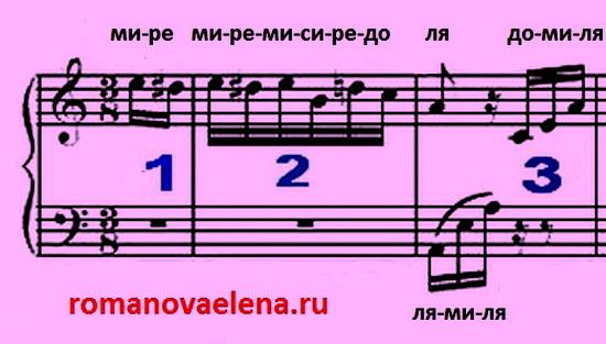Бетховен К Элизе -как играть 1-3 такт.