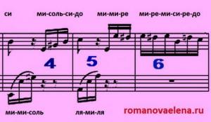 Бетховен К Элизе-как играть 4-6 такт