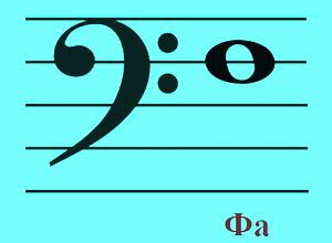 Басовый ключ и нота Фа.