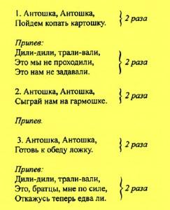 Антошка - текст песни