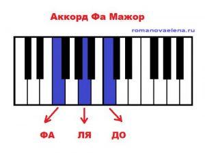 Аккорд Фа Мажор