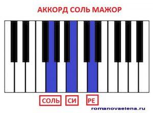 Аккорд Соль Мажор